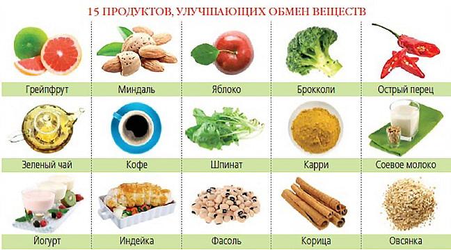 15 растительных продуктов улучшающих обмен веществ